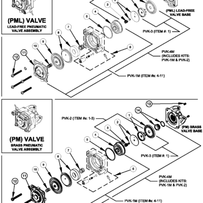 PVK - VALVE KITS (METERING PNEU) (PML) (PM)